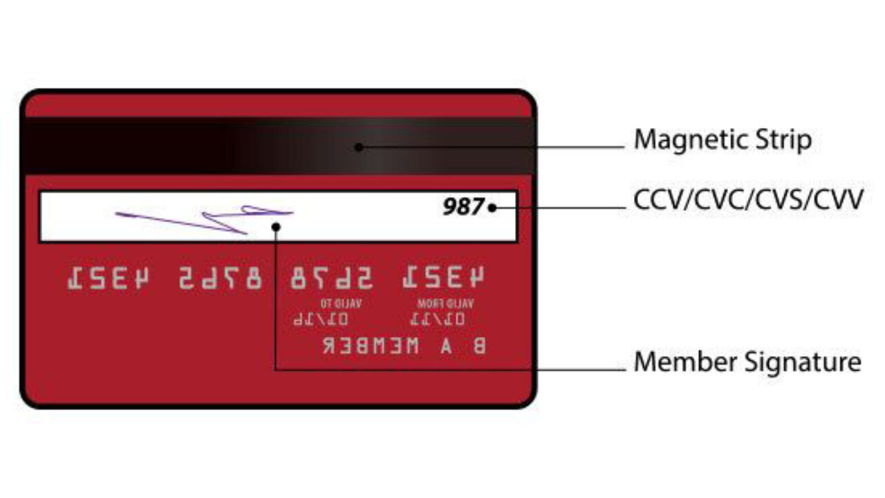 All About Cvv In Your Credit Card Xs Noize Online Music Magazine